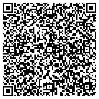 QR-код с контактной информацией организации ГУБЕРНСКАЯ ПТИЦА