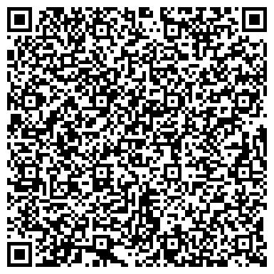 QR-код с контактной информацией организации Банк Александровский Операционный офис «Мурманский»