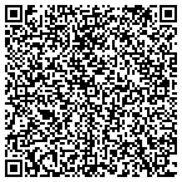 QR-код с контактной информацией организации ПЕРМСКАЯ ОБЛАСТНАЯ РЕГИСТРАЦИОННАЯ ПАЛАТА