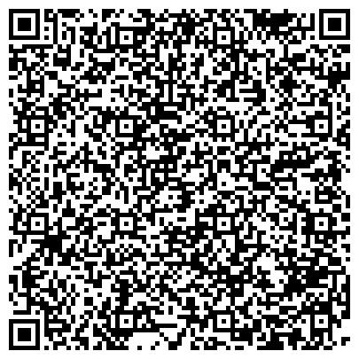 QR-код с контактной информацией организации АНАЛИТИЧЕСКИЙ ЦЕНТР УПРАВЛЕНИЕ ПО ОХРАНЕ ОКРУЖАЮЩЕЙ СРЕДЫ ПЕРМСКОЙ ОБЛАСТИ ОГУ