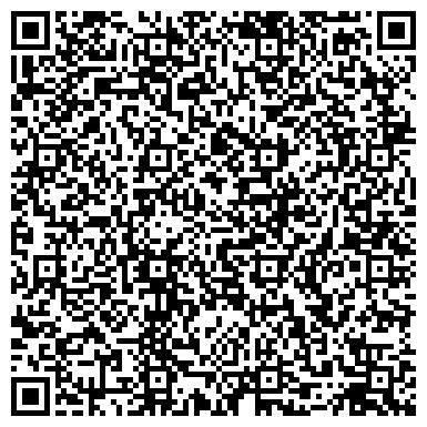 QR-код с контактной информацией организации ПРИЮТ ДЛЯ БЕСПРИЗОРНЫХ ДЕТЕЙ СВЯТО-ТРОИЦЕ СТЕФАНОВ МОНАСТЫРЬ