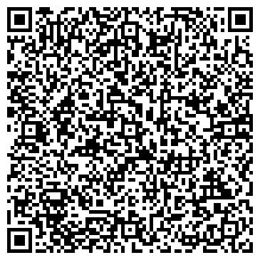 QR-код с контактной информацией организации ПЕРМСКАЯ ТАМОЖНЯ