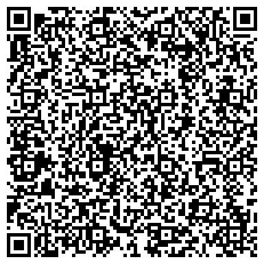 QR-код с контактной информацией организации Таможенный пост Аэропорт Пермь