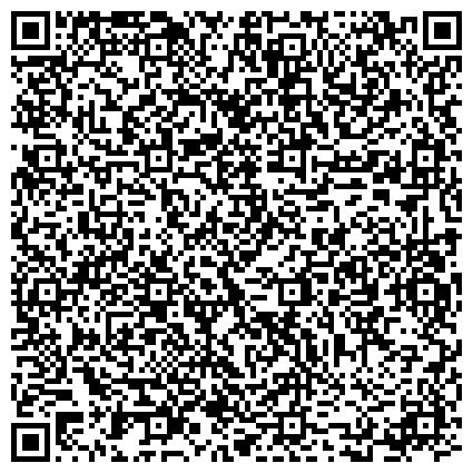 QR-код с контактной информацией организации ЛЕСХОЗ ПЕРМСКИЙ СЕЛЬСКИЙ, ФГУ