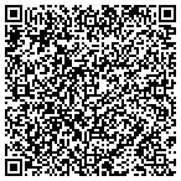 QR-код с контактной информацией организации ПЕРМСКИЙ ГОСУДАРСТВЕННЫЙ ЛЕСХОЗ
