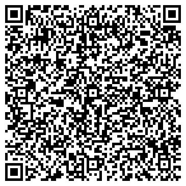 QR-код с контактной информацией организации ГОСПИТАЛЬ ГУВД ПЕРМСКОЙ ОБЛАСТИ