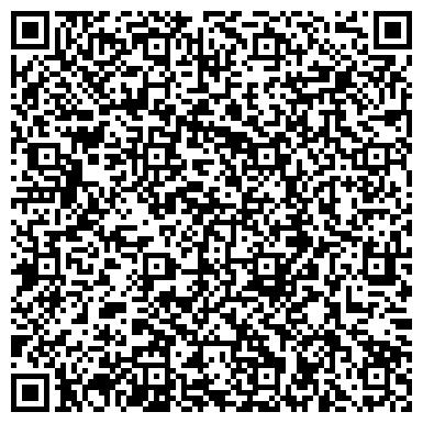 QR-код с контактной информацией организации ГИППОКРАТ МЕДИЦИНСКИЙ КОЛЛЕДЖ УЧРЕЖДЕНИЕ