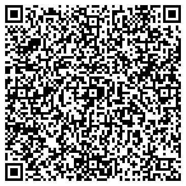 QR-код с контактной информацией организации ПИТЕРСКИЙ ВОЕННЫЙ КОМИССАРИАТ