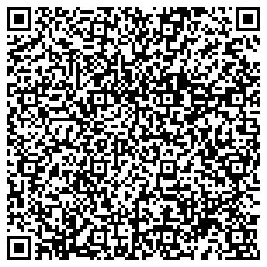 QR-код с контактной информацией организации НИЖЕГОРОДОБЛГАЗ ОАО ЛУКОЯНОВМЕЖРАЙГАЗ ПОЧИНКОВСКИЙ УЧАСТОК
