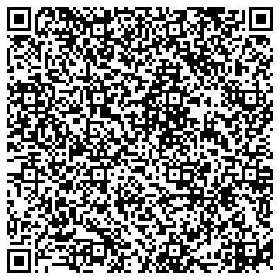 QR-код с контактной информацией организации ВОЛГО-ВЯТСКИЙ БАНК СБЕРБАНКА РОССИИ ЛУКОЯНОВСКОЕ ОТДЕЛЕНИЕ № 4354/058