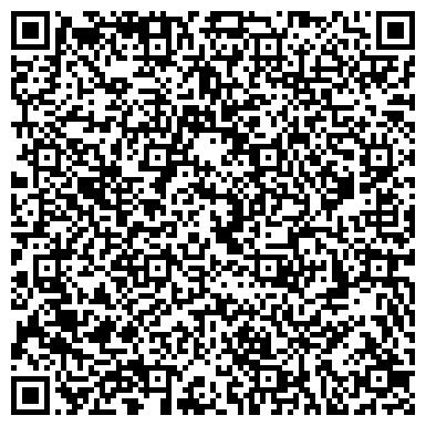 QR-код с контактной информацией организации ВОЛГО-ВЯТСКИЙ БАНК СБЕРБАНКА РФ РУЗАЕВСКОЕ ОТДЕЛЕНИЕ № 4308