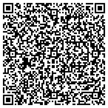 QR-код с контактной информацией организации ЭЛЕКТРОННАЯ БИБЛИОТЕКА