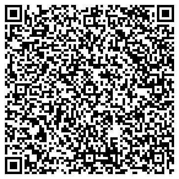 QR-код с контактной информацией организации ПАТЕНТНЫЙ ПОВЕРЕННЫЙ СИНИЦЫНА ЛЮДМИЛА ИВАНОВНА