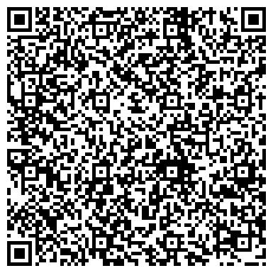 QR-код с контактной информацией организации ЗАО САМАРСКОЕ УПРАВЛЕНИЕ ЖЕЛЕЗНОДОРОЖНОЙ ПРОДОВОЛЬСТВЕННОЙ КОРПОРАЦИИ