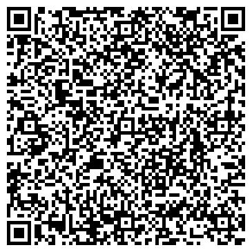QR-код с контактной информацией организации ФИНАНСОВО-ПРОМЫШЛЕННАЯ КОМПАНИЯ СВ, ЗАО