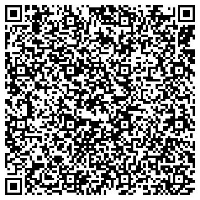 QR-код с контактной информацией организации Министерство энергетики и ЖКХ Самарской области