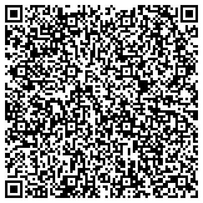 QR-код с контактной информацией организации СЕМЬЯ ГОРОДСКОЙ ЦЕНТР СОЦИАЛЬНОЙ ПОМОЩИ СЕМЬЕ И ДЕТЯМ СОВЕТСКОГО РАЙОНА Г. САМАРЫ