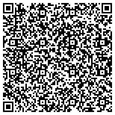 QR-код с контактной информацией организации САРАПУЛЬСКИЙ МАШИНОСТРОИТЕЛЬНЫЙ ЗАВОД (Закрыт)