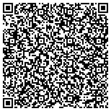 QR-код с контактной информацией организации ИСТОРИКО-БИОГРАФИЧЕСКИЙ ДОМ-МУЗЕЙ АКАДЕМИКА Н.В. МЕЛЬНИКОВА