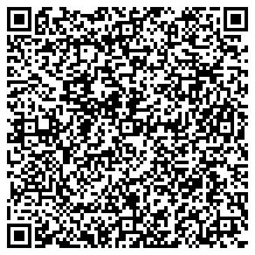 QR-код с контактной информацией организации МЕДИКО-САНИТАРНАЯ ЧАСТЬ АО СРЗ