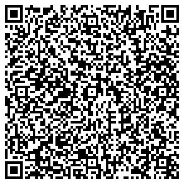 QR-код с контактной информацией организации МЕДИКО-СНИТАРНАЯ ЧАСТЬ АО ЭЛЕКОНД