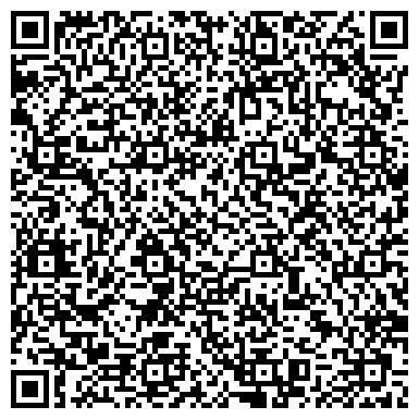 QR-код с контактной информацией организации КОМПАНИЯ ГАРАНТ-САРАТОВ, ООО