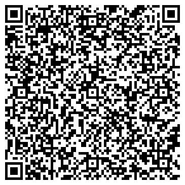 QR-код с контактной информацией организации СЧАСТЬЕ РЫБАКА ИП АБРАМОВОЙ И.В.