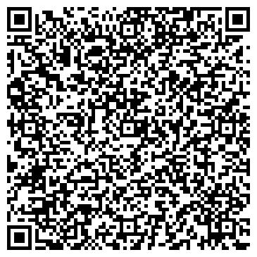 QR-код с контактной информацией организации САРАТОВСОРТСЕМОВОЩ ОАО МАГАЗИН