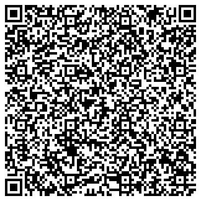 QR-код с контактной информацией организации УПРАВЛЕНИЕ ПО ОБЕСПЕЧЕНИЮ ДЕЯТЕЛЬНОСТИ МИРОВЫХ СУДЕЙ САРАТОВСКОЙ ОБЛАСТИ, ГУ