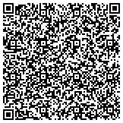 QR-код с контактной информацией организации ФГБУ САРАТОВСКИЙ НИИ ТРАВМАТОЛОГИИ И ОРТОПЕДИИ