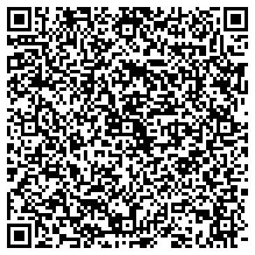 QR-код с контактной информацией организации № 7 ОЖОГОВАЯ КЛИНИЧЕСКАЯ ММУ