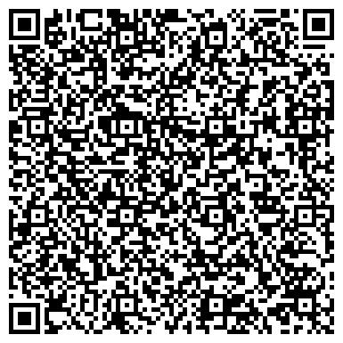 QR-код с контактной информацией организации Саратовская городская детская больница №7
