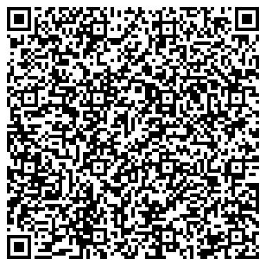 QR-код с контактной информацией организации № 1 ГОРОДСКАЯ КЛИНИЧЕСКАЯ БОЛЬНИЦА РОДИЛЬНОЕ ОТДЕЛЕНИЕ
