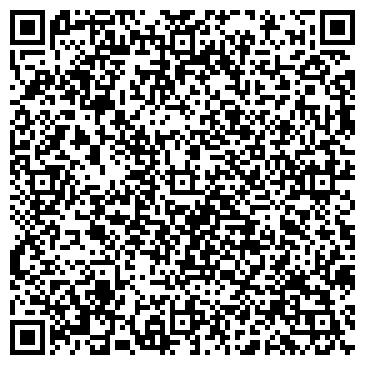 QR-код с контактной информацией организации МЕДИКО-САНИТАРНАЯ ЧАСТЬ СПЗ ММУ