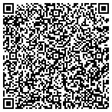 QR-код с контактной информацией организации № 15 ГОРОДСКАЯ ПОЛИКЛИНИКА ММУ