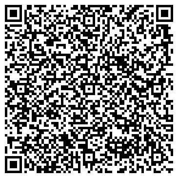 QR-код с контактной информацией организации ИМПЕРАТРИЦА МЕХОВОЕ АТЕЛЬЕ