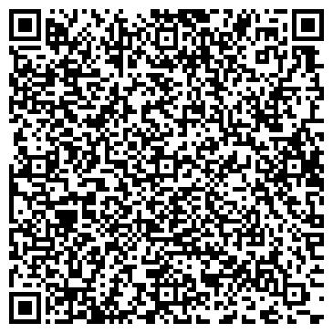 QR-код с контактной информацией организации ГЛОБУС АНО ШКОЛА ИНОСТРАННЫХ ЯЗЫКОВ