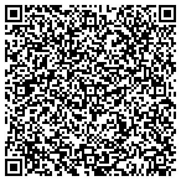 QR-код с контактной информацией организации НОВАЯ ЛИНГВИСТИКА АНО НОЦ