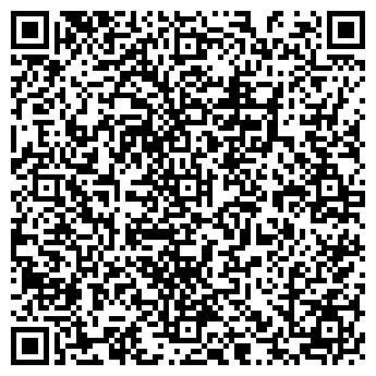 QR-код с контактной информацией организации РЭО СЕРГАЧСКОГО РАЙОНА