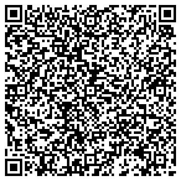 QR-код с контактной информацией организации СЕРНОВОДСКИЙ МЯСОКОМБИНАТ, ОАО