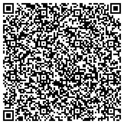 QR-код с контактной информацией организации СБЕРБАНК РОССИИ СЕРГИЕВСКОЕ ОТДЕЛЕНИЕ № 4245/8 ОПЕРАЦИОННАЯ КАССА