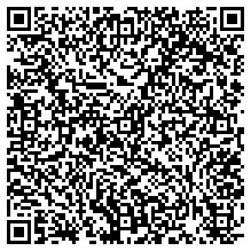QR-код с контактной информацией организации САМАРАНЕФТЕПРОДУКТ ОАО № 68