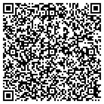QR-код с контактной информацией организации СБ РФ ОТДЕЛЕНИЕ № 4000