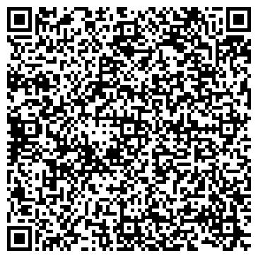 QR-код с контактной информацией организации ООО СЛОБОДСКОЕ АГЕНТСТВО ОЦЕНКИ