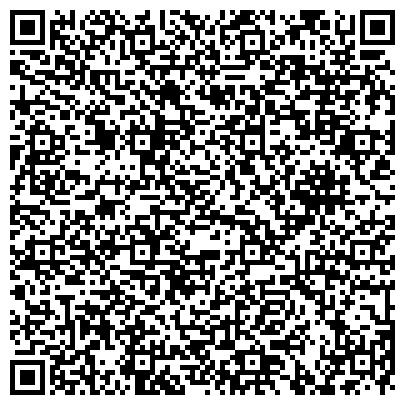 QR-код с контактной информацией организации СБЕРБАНК РОССИИ СОРОЧИНСКОЕ ОТДЕЛЕНИЕ № 4235/95 ДОПОЛНИТЕЛЬНЫЙ ОФИС