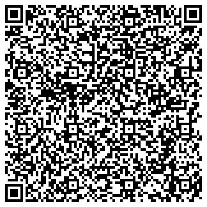 QR-код с контактной информацией организации СБЕРБАНК РОССИИ СОРОЧИНСКОЕ ОТДЕЛЕНИЕ № 4235/1 ОПЕРАЦИОННАЯ КАССА
