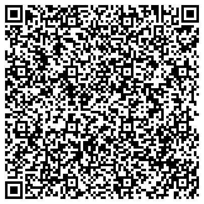 QR-код с контактной информацией организации СБЕРБАНК РОССИИ СОРОЧИНСКОЕ ОТДЕЛЕНИЕ № 4235/68 ОПЕРАЦИОННАЯ КАССА