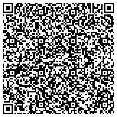 QR-код с контактной информацией организации СБЕРБАНК РОССИИ СОРОЧИНСКОЕ ОТДЕЛЕНИЕ № 4235/94 ОПЕРАЦИОННАЯ КАССА