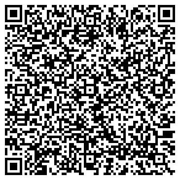 QR-код с контактной информацией организации СУРСКАЯ ПРАВДА
