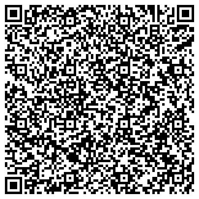 QR-код с контактной информацией организации СБЕРБАНК РОССИИ СОРОЧИНСКОЕ ОТДЕЛЕНИЕ № 4235/75 ОПЕРАЦИОННАЯ КАССА